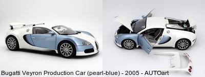 Bugatti%20Veyron%20Production%20Car%20(p